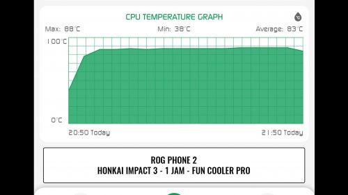 ROG2 HI3 Fun Cooler