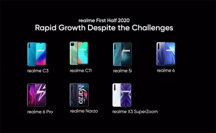 realme growth smartphone