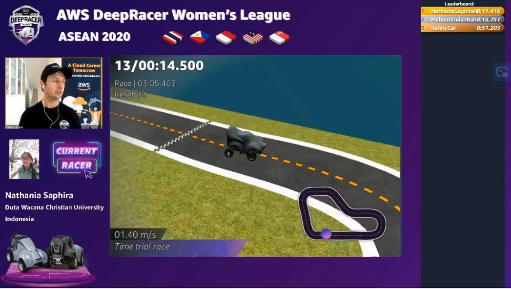 AWS Deepracer Womans League1