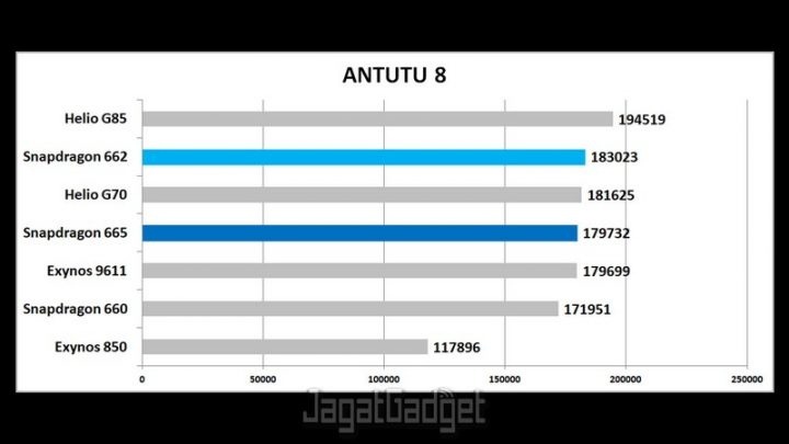 AnTuTu 8 3
