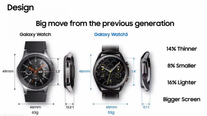 Galaxy Watch3 15