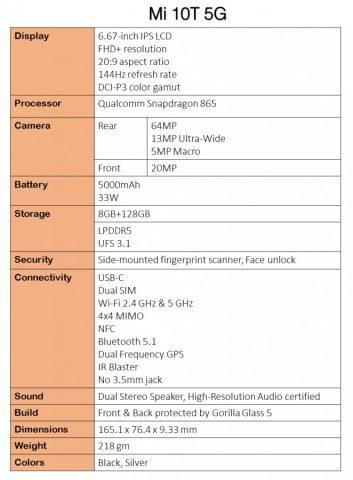 Spesifikasi Xiaomi Mi T10 5G