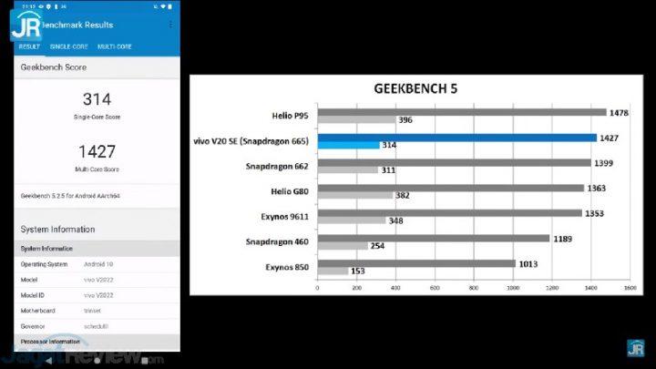 Geekbench 5 Vivo V20 SE
