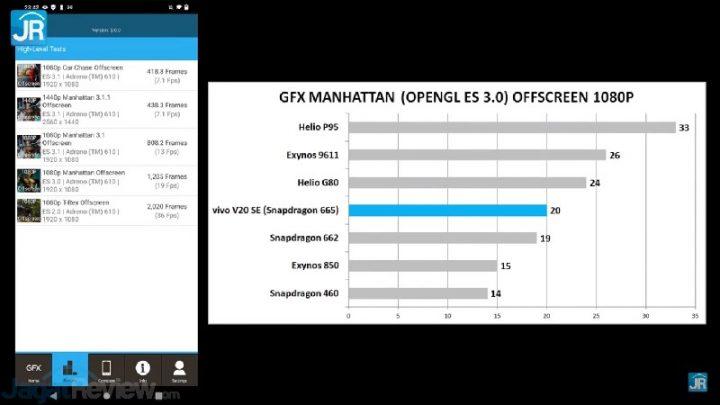 GFXBench Vivo V20 SE