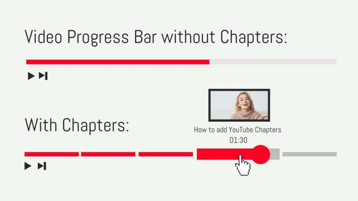 youtube auto generated chapter