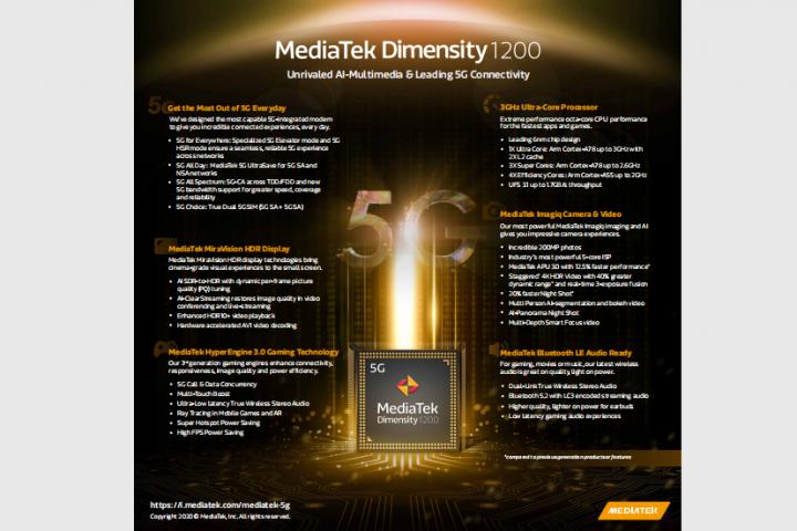 Spesifikasi MediaTek Dimensity 1200