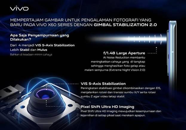 Blind Pre-Order Vivo X60 Series