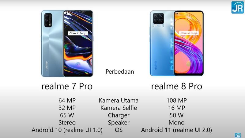 realme 8 Pro 8