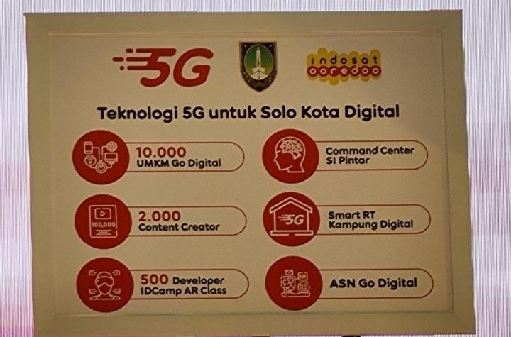 Indosat 5G pertama di Kota Solo