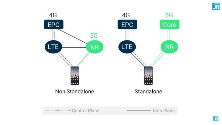 Uji jaringan 5G Telkomsel 9