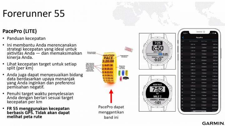 PacePro Garmin Forerunner 55