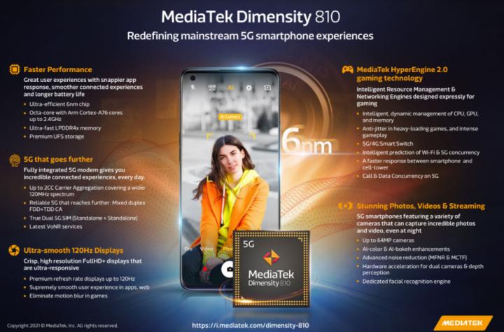 Spesifikasi Dimensity 810