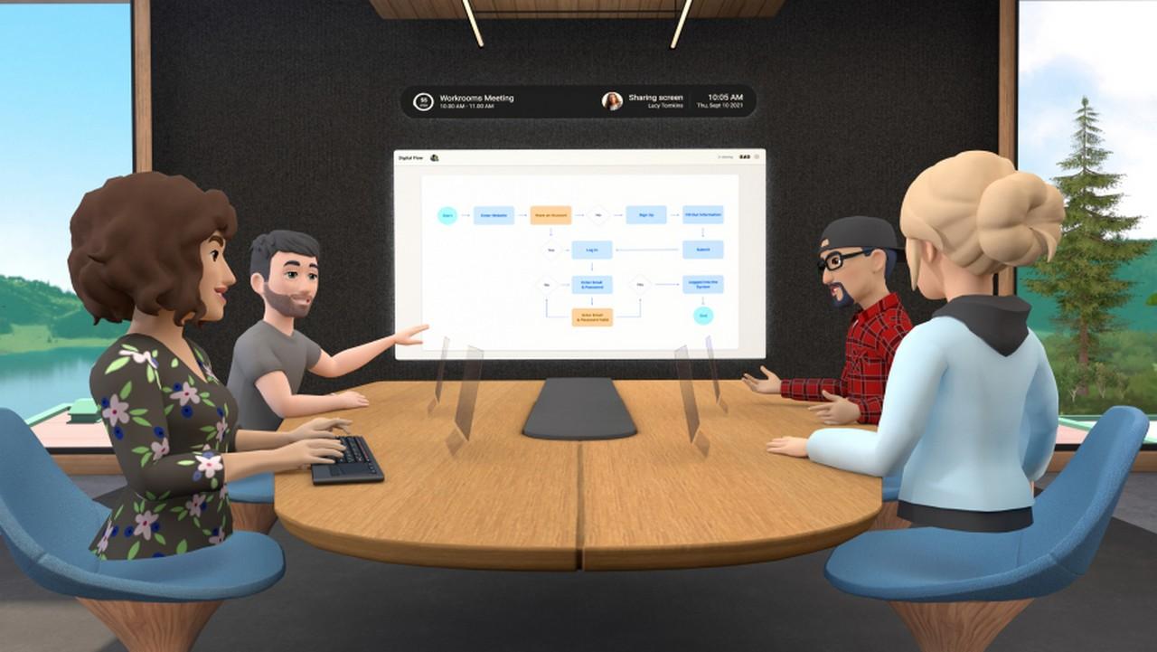Facebook Metting Online VR Horizon Workroom (1)