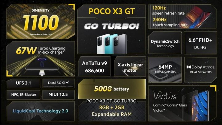 Spesifikasi POCO X3 GT