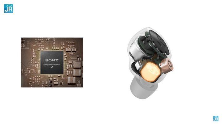 Review SONY WF-1000XM4